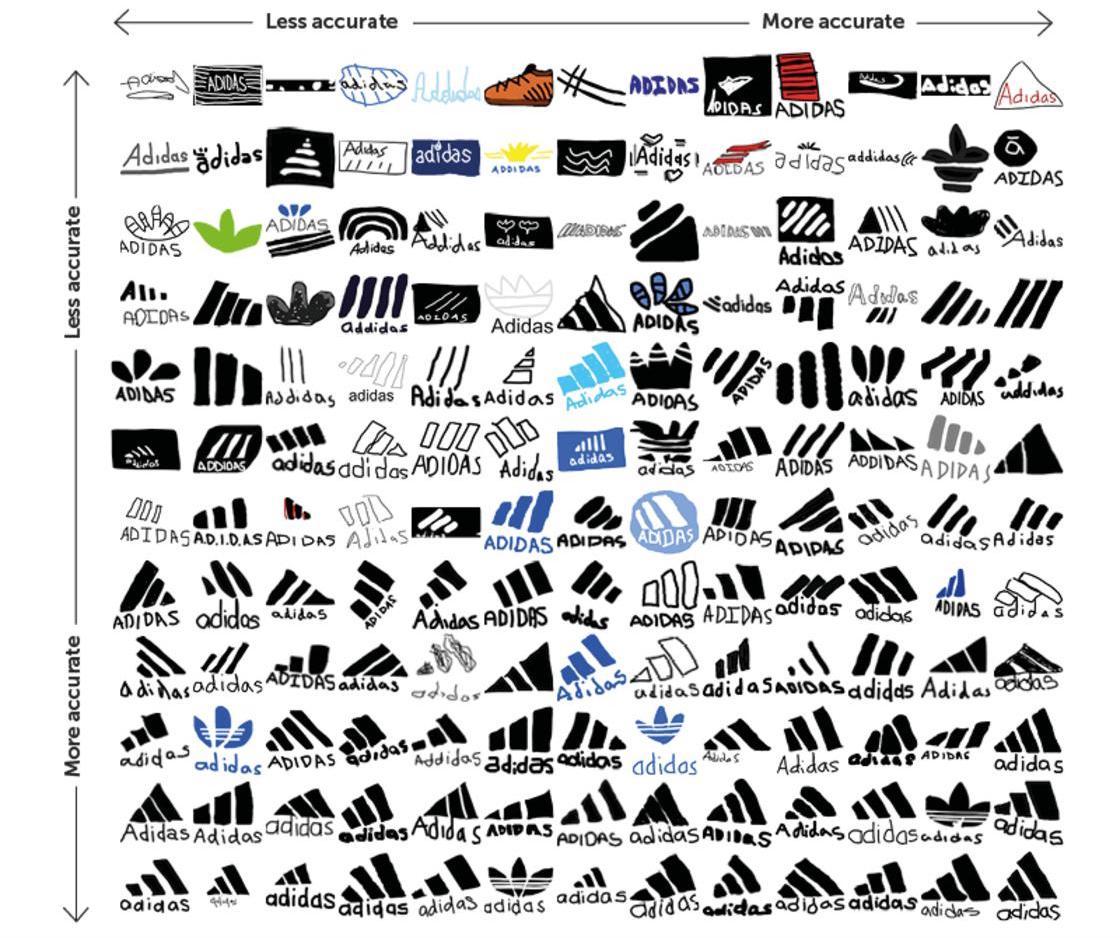 Branded in Memory : saurez-vous dessiner ces logos de mémoire - 03