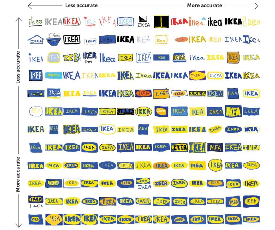 Branded in Memory : saurez-vous dessiner ces logos de mémoire - 05