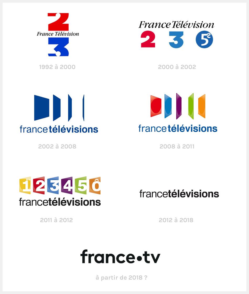 Evolution du logotype de France TV de 1992 à aujourd'hui