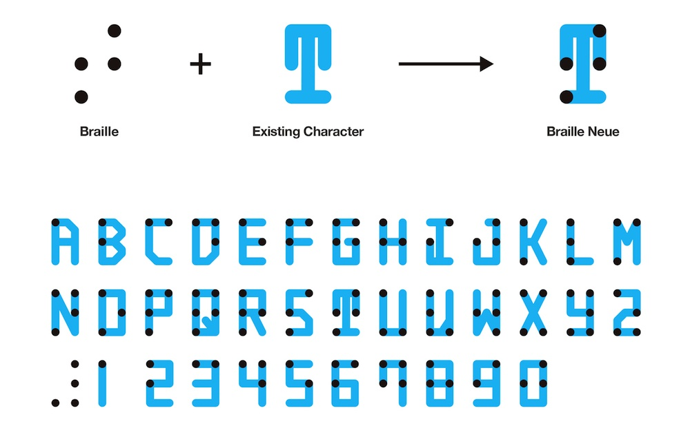 Kosuke Takahashi Braille Neue Typographie Police -02