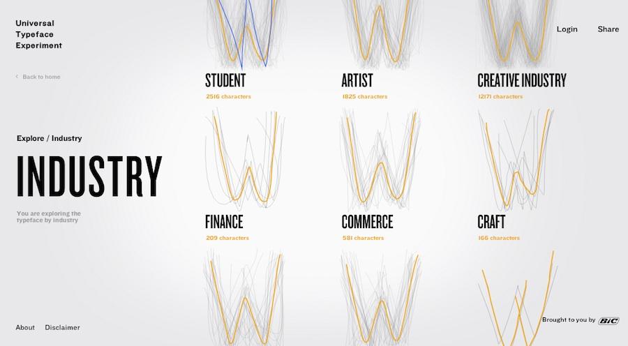 Tri par profession de la typographie The Universal Typeface de Bic