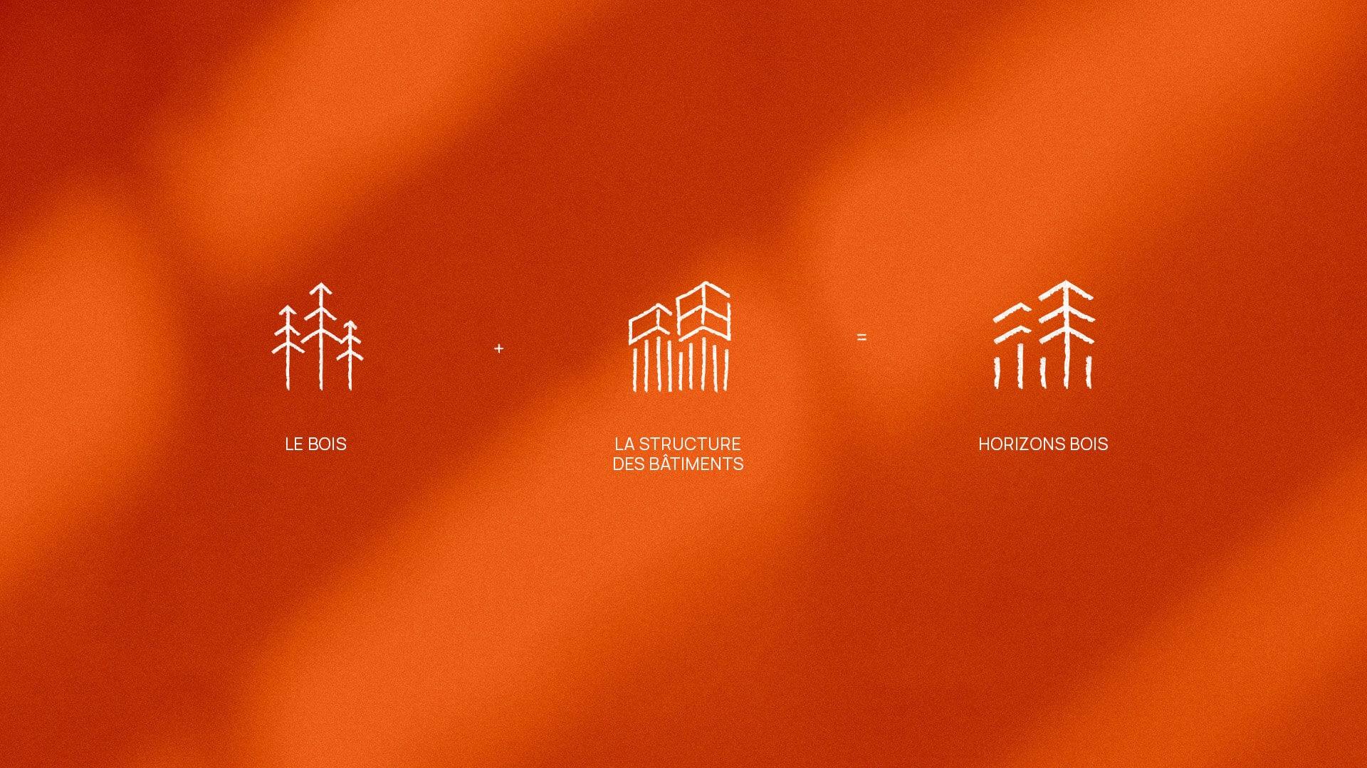 Comprehension du logotype du studio de recherche et developpement